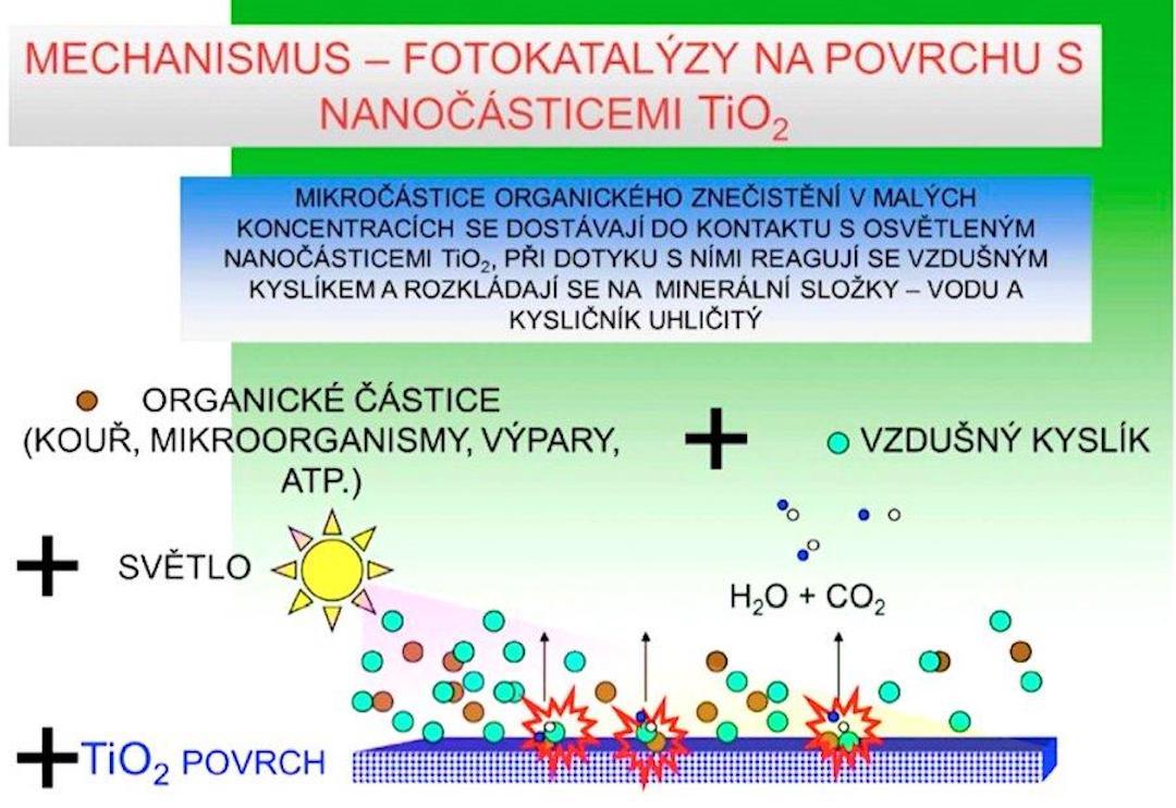 Nanotechnologické čištění dlažby